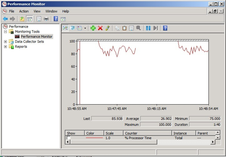 Shaun Eagan's Blog - CPU Throttling: IIS 7 vs IIS 8