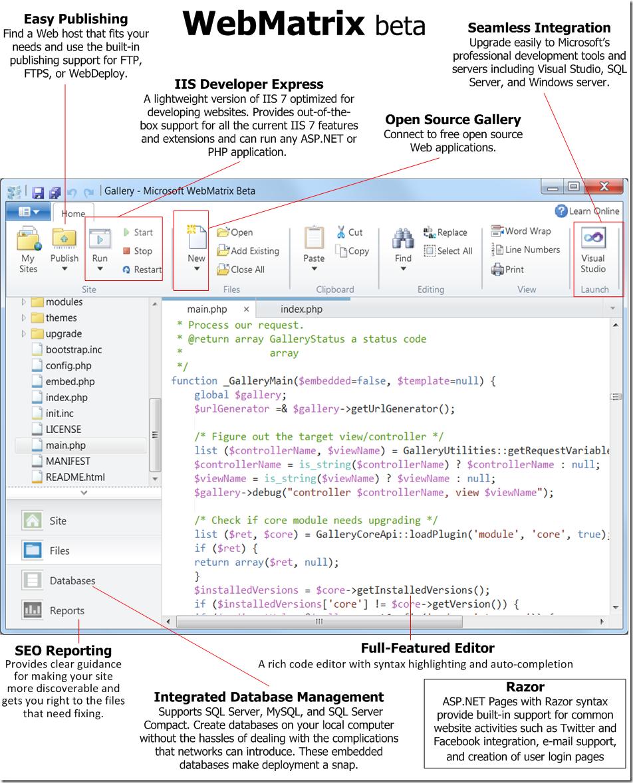 WebMatrix overview